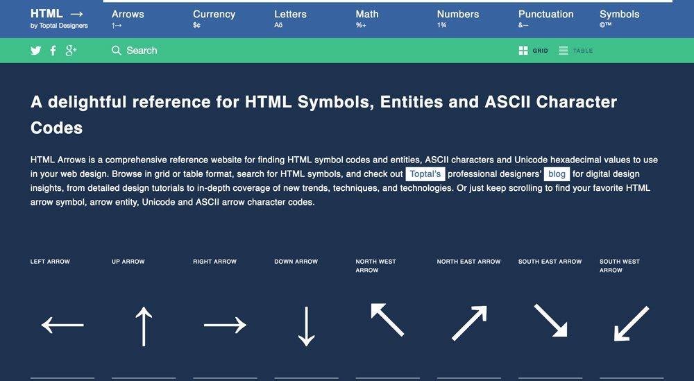 Ein kleiner Ausschnitt und Teilbereich der langen Liste der HTML-Symbole und Entities.