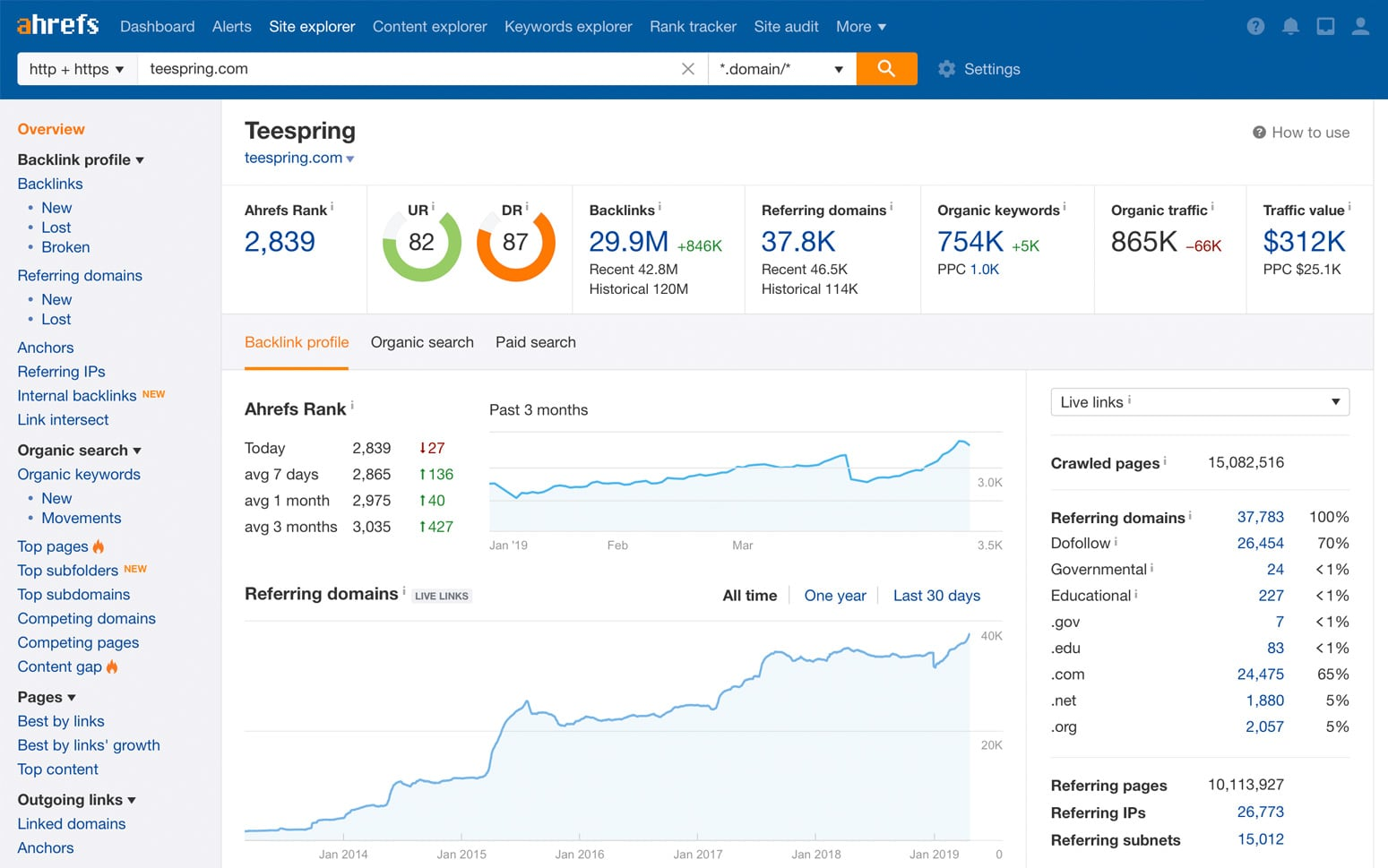 Ahrefs SEO All-In-One Tool