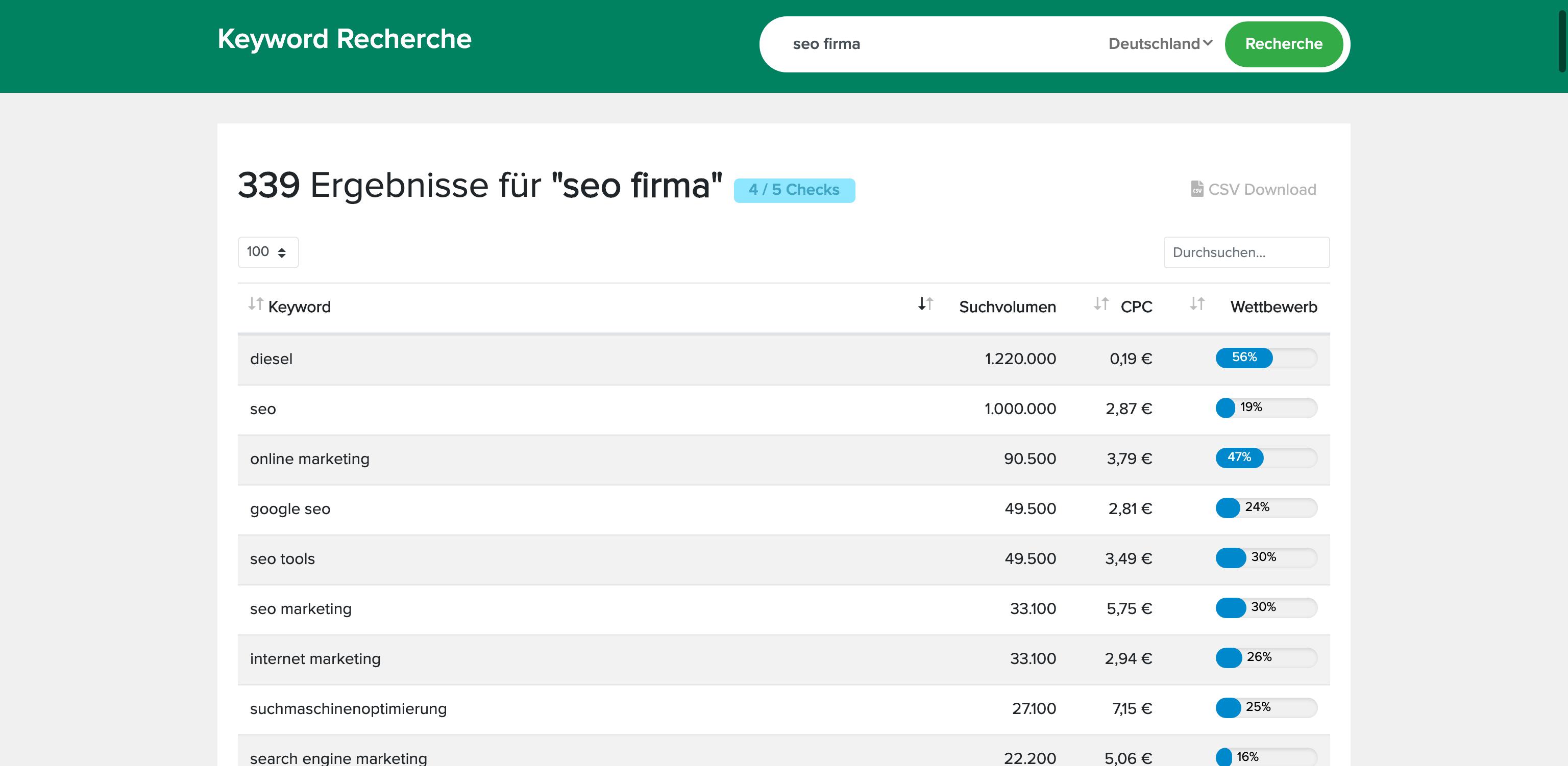 keywordtools.org ist ein kostenloses Recherche-Tool von Seobility